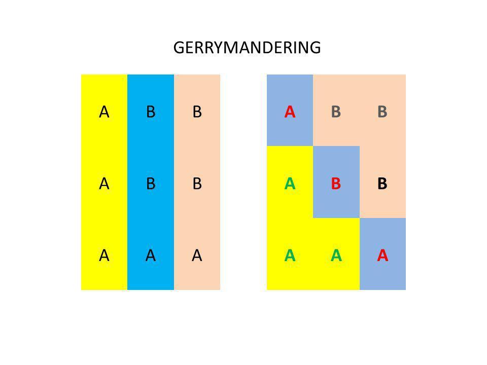 GERRYMANDERING A B