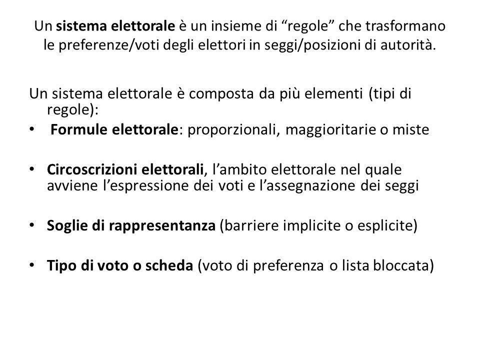 Un sistema elettorale è composta da più elementi (tipi di regole):