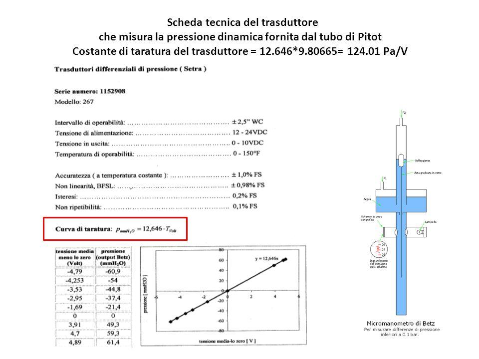 Scheda tecnica del trasduttore che misura la pressione dinamica fornita dal tubo di Pitot Costante di taratura del trasduttore = 12.646*9.80665= 124.01 Pa/V