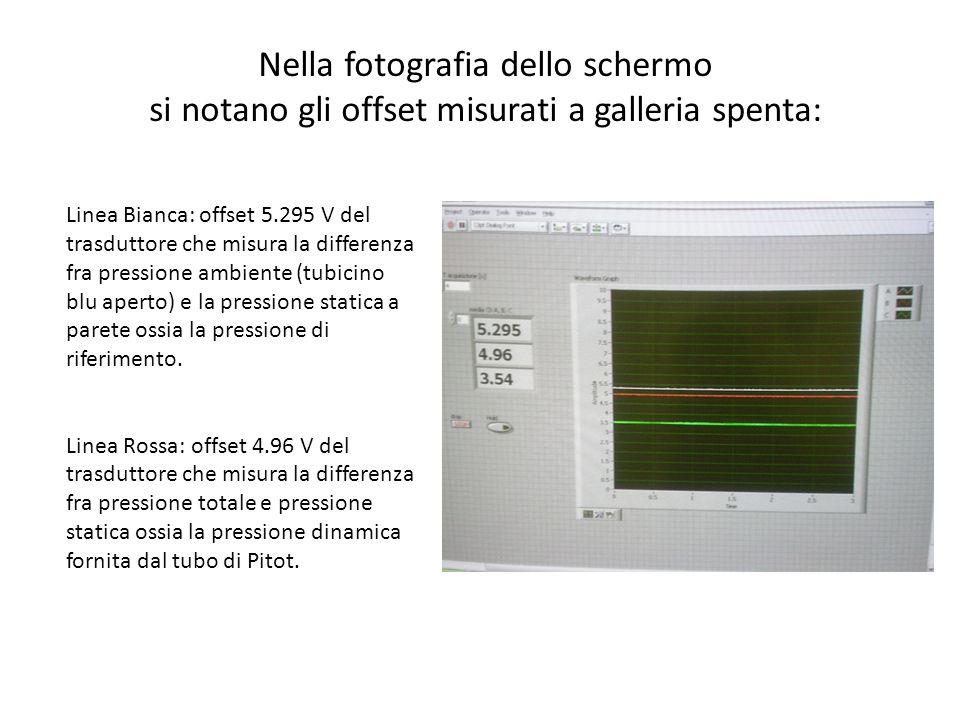 Nella fotografia dello schermo si notano gli offset misurati a galleria spenta: