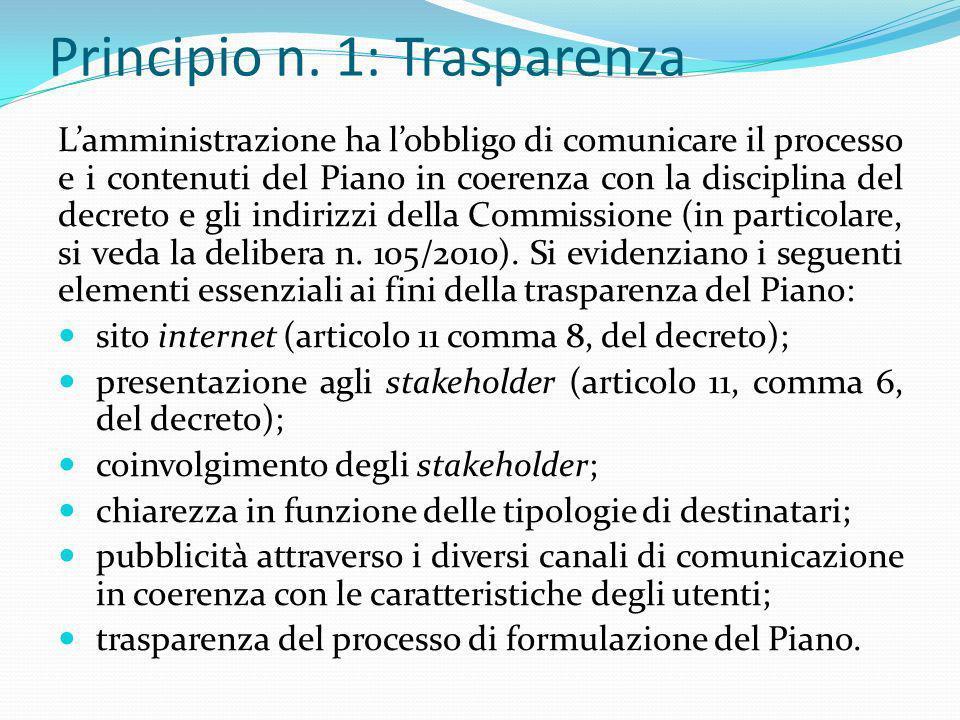 Principio n. 1: Trasparenza