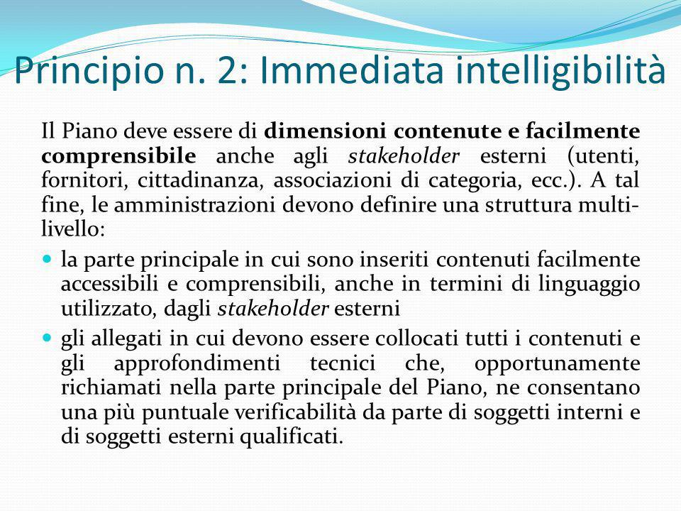 Principio n. 2: Immediata intelligibilità