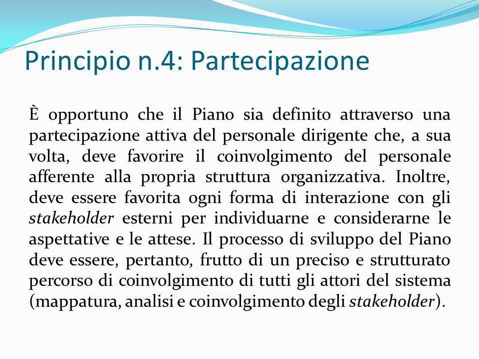 Principio n.4: Partecipazione