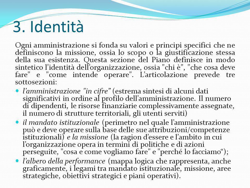 3. Identità