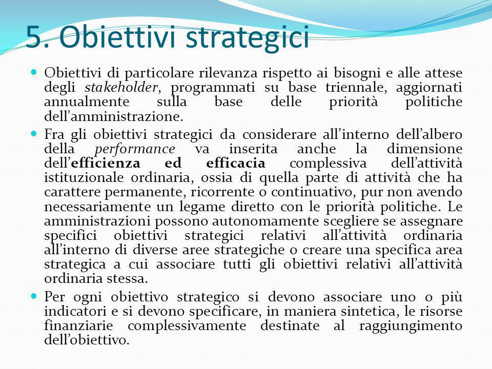 5. Obiettivi strategici