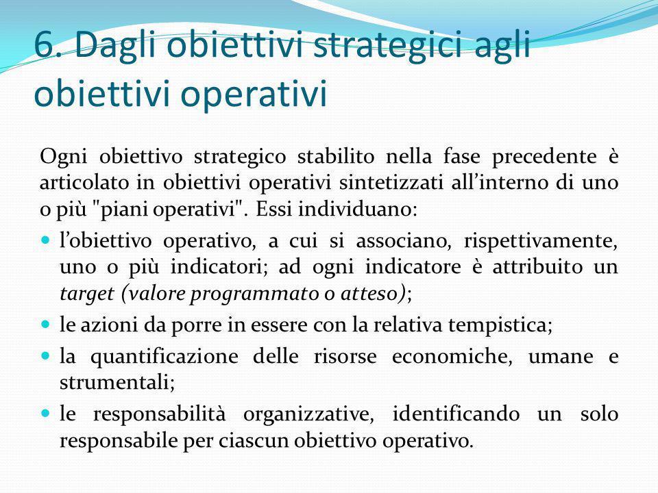 6. Dagli obiettivi strategici agli obiettivi operativi