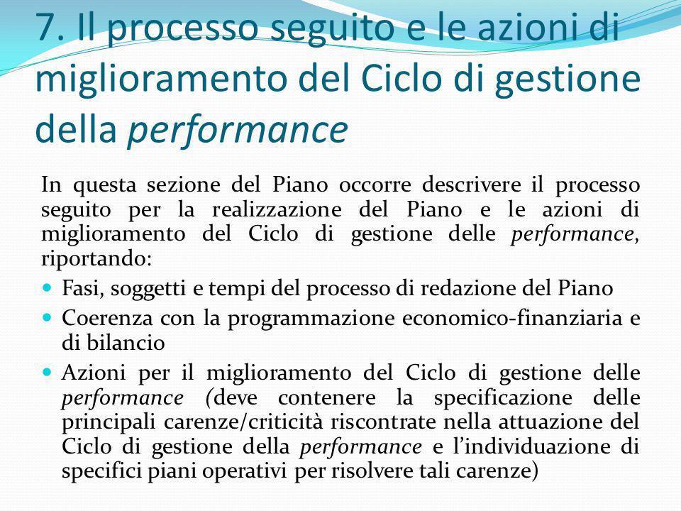 7. Il processo seguito e le azioni di miglioramento del Ciclo di gestione della performance