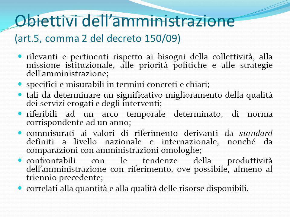 Obiettivi dell'amministrazione (art.5, comma 2 del decreto 150/09)