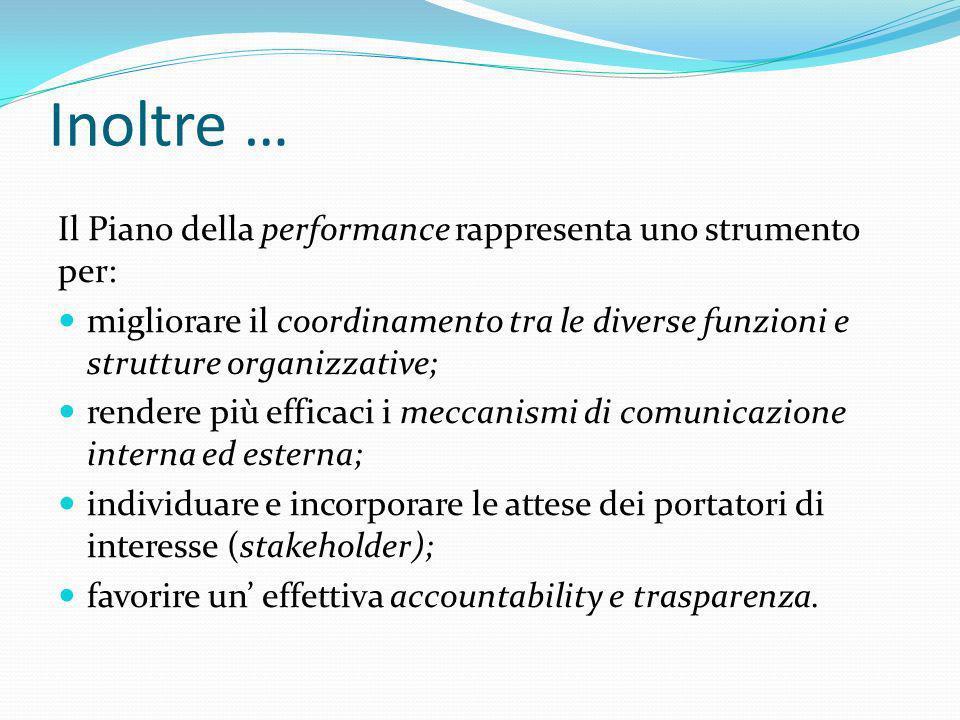 Inoltre … Il Piano della performance rappresenta uno strumento per: