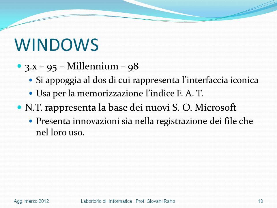 WINDOWS 3.x – 95 – Millennium – 98