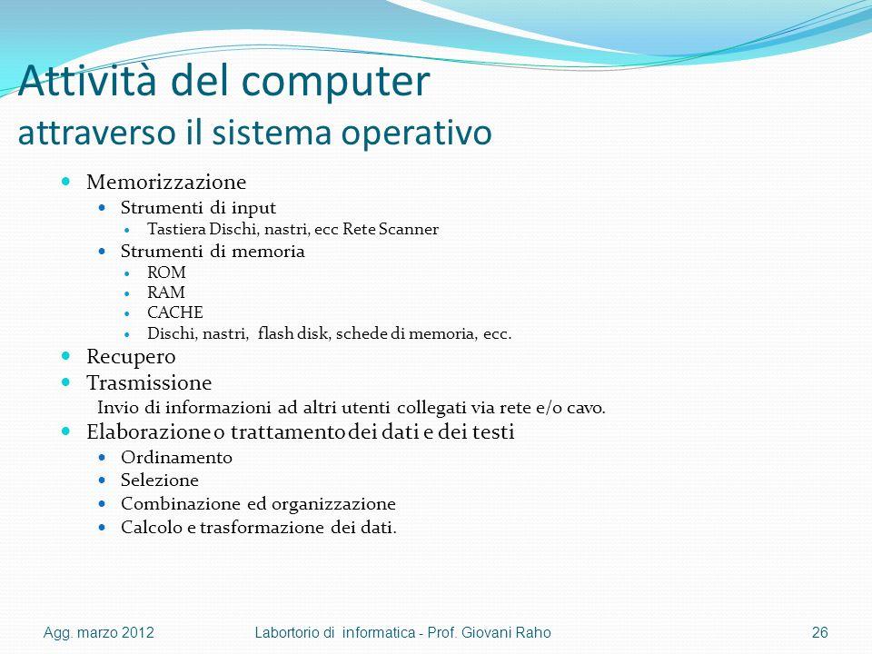Attività del computer attraverso il sistema operativo