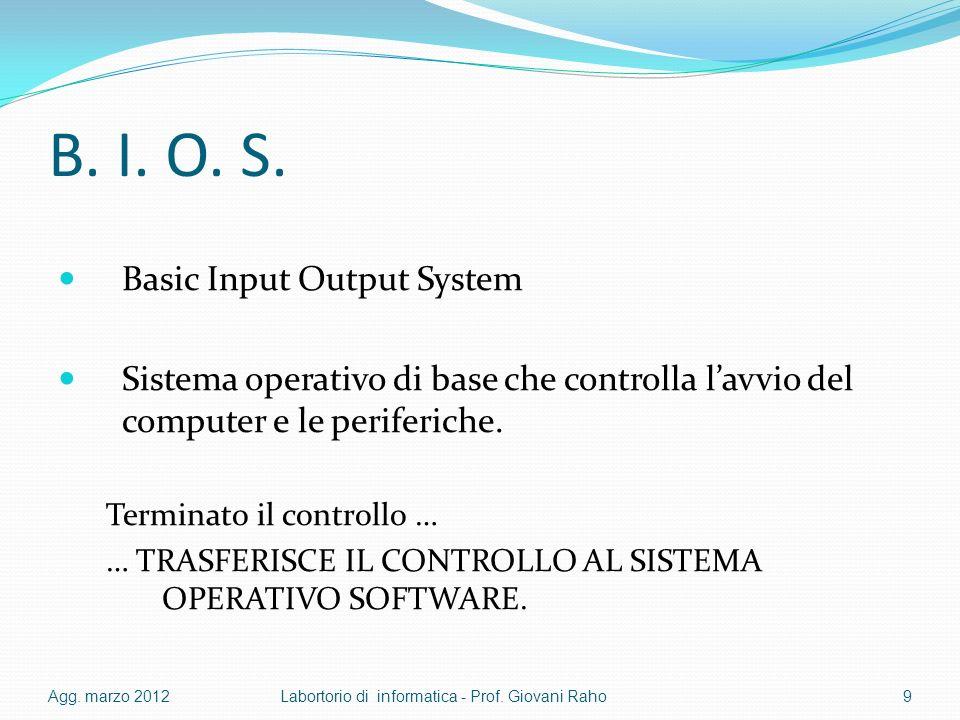 B. I. O. S. Basic Input Output System