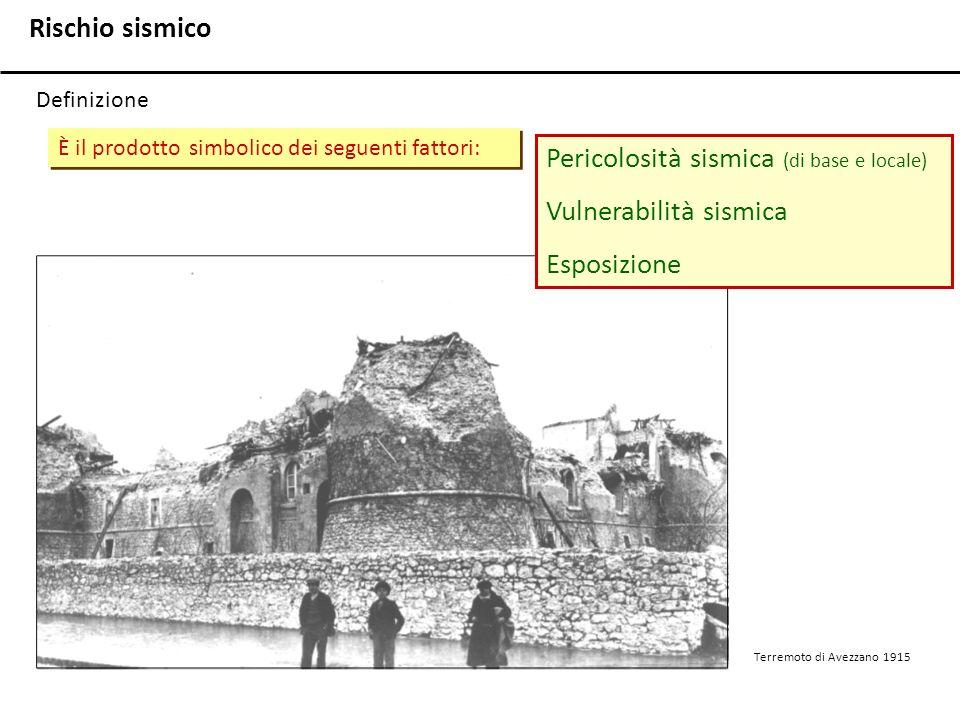 Pericolosità sismica (di base e locale) Vulnerabilità sismica