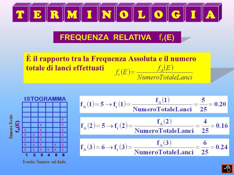 FREQUENZA RELATIVA fr(E)