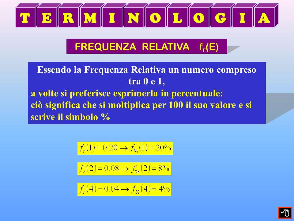 Essendo la Frequenza Relativa un numero compreso tra 0 e 1,