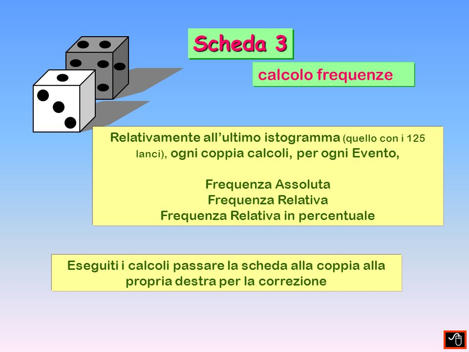 Frequenza Relativa in percentuale