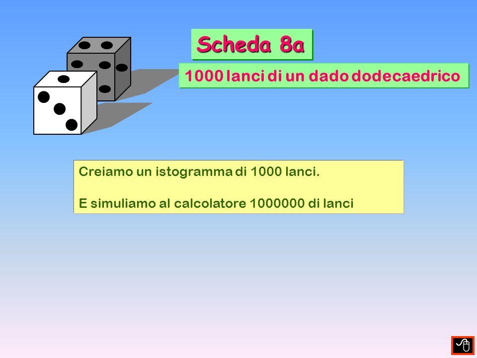 Scheda 8a 1000 lanci di un dado dodecaedrico 
