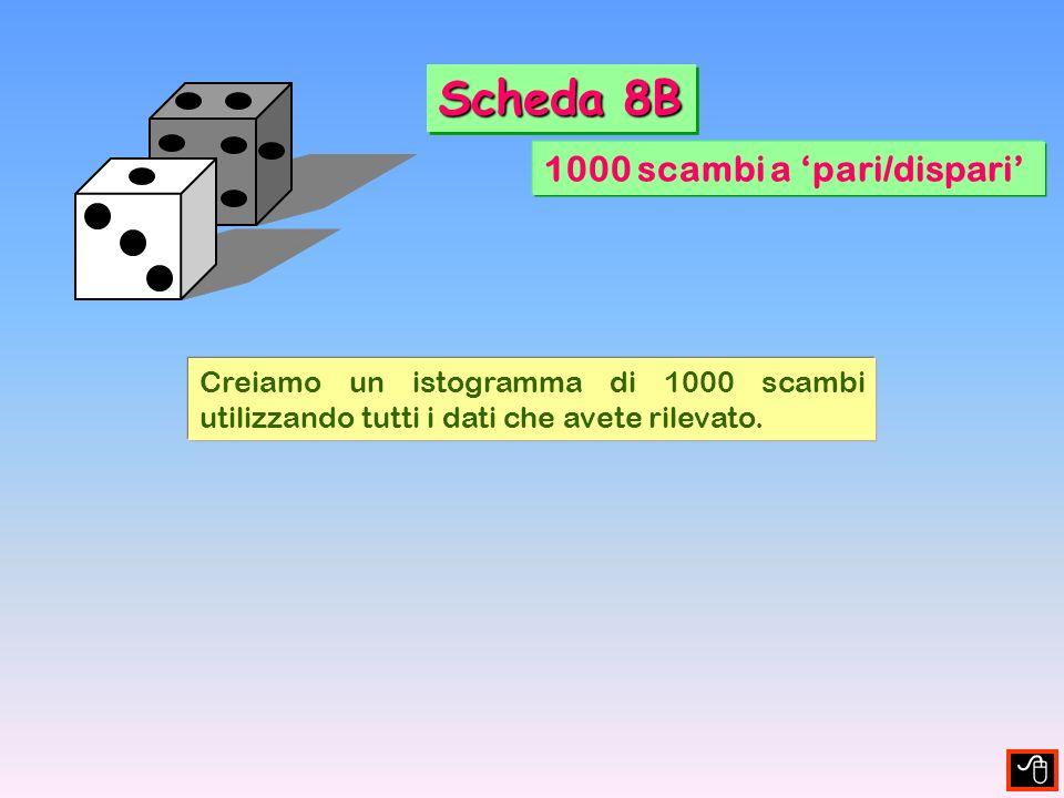 Scheda 8B 1000 scambi a 'pari/dispari' 
