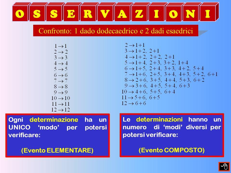 Confronto: 1 dado dodecaedrico e 2 dadi esaedrici