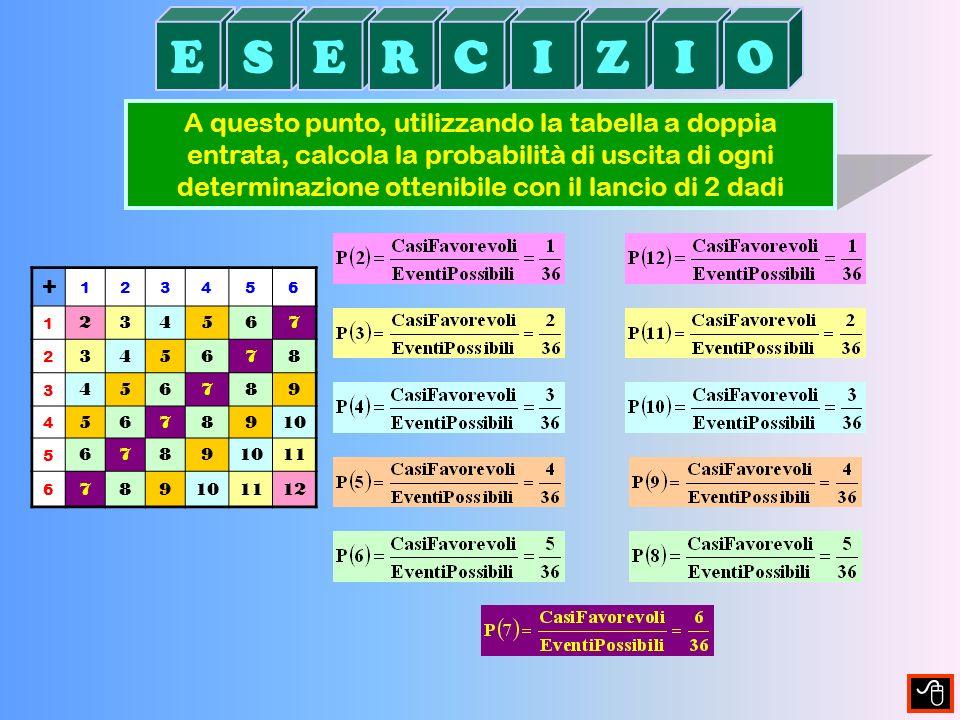 E S. R. C. I. Z. O.