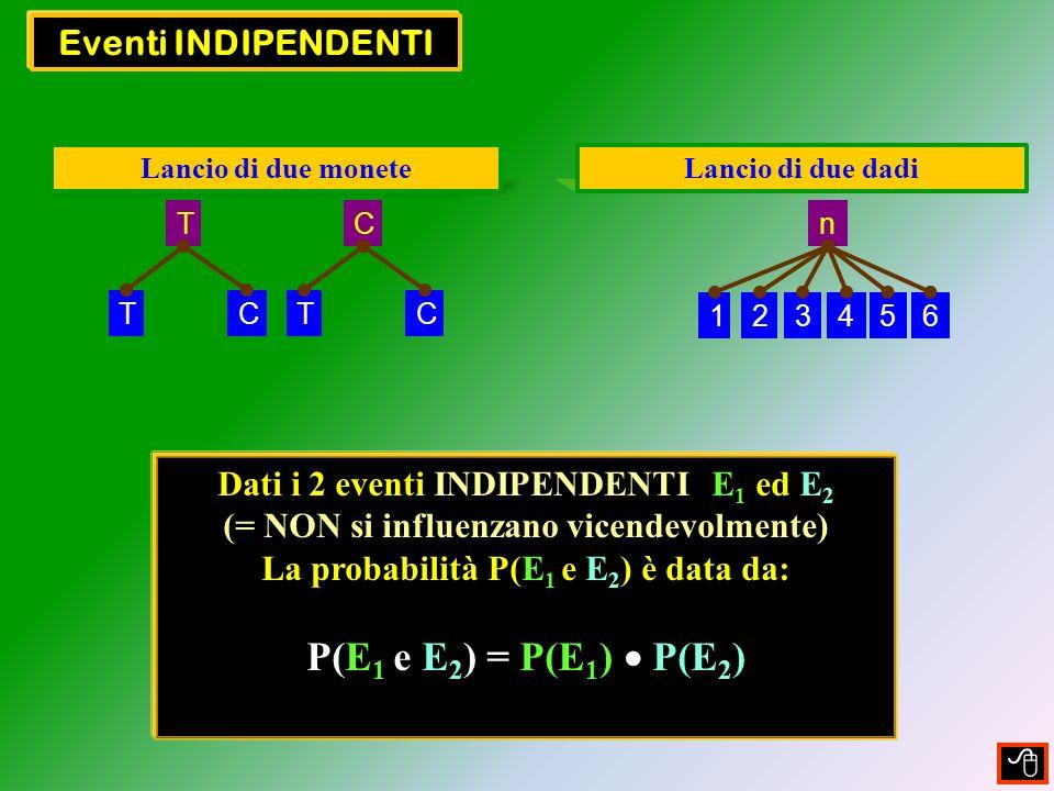 P(E1 e E2) = P(E1)  P(E2) Eventi INDIPENDENTI