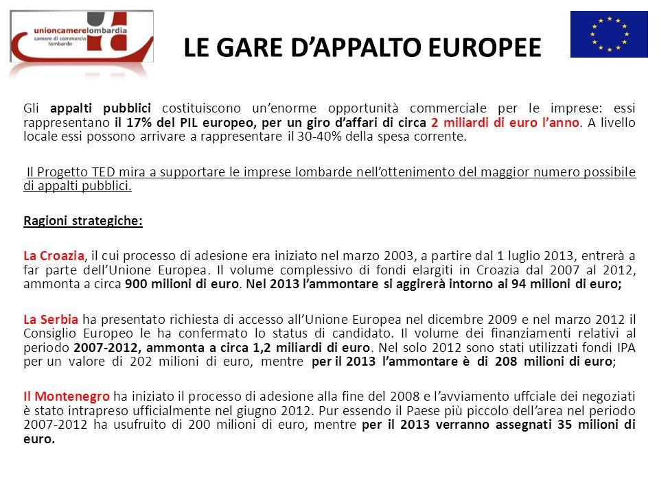LE GARE D'APPALTO EUROPEE