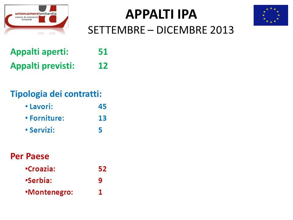 APPALTI IPA SETTEMBRE – DICEMBRE 2013