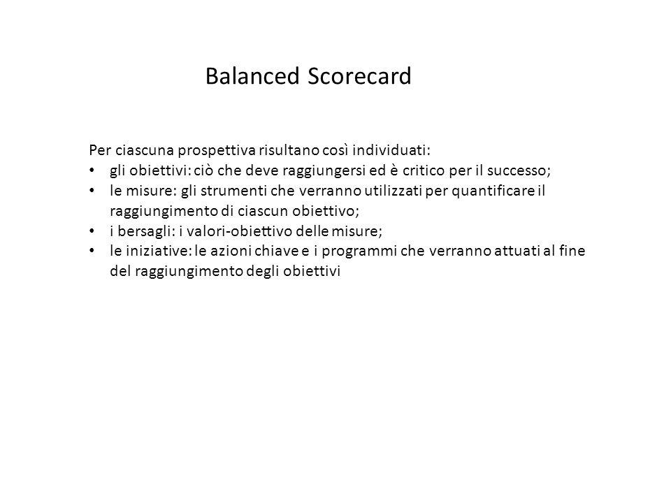 Balanced Scorecard Per ciascuna prospettiva risultano così individuati: gli obiettivi: ciò che deve raggiungersi ed è critico per il successo;