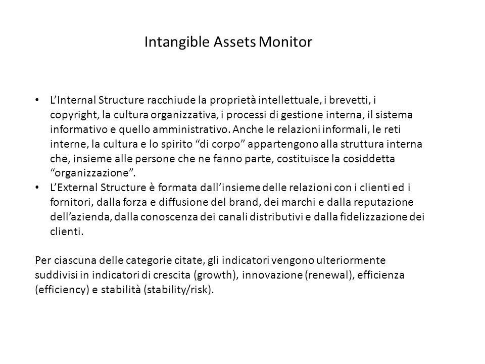 Intangible Assets Monitor