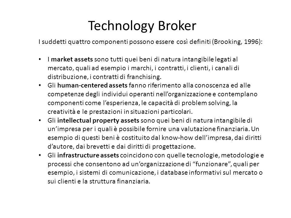 Technology Broker I suddetti quattro componenti possono essere così definiti (Brooking, 1996):