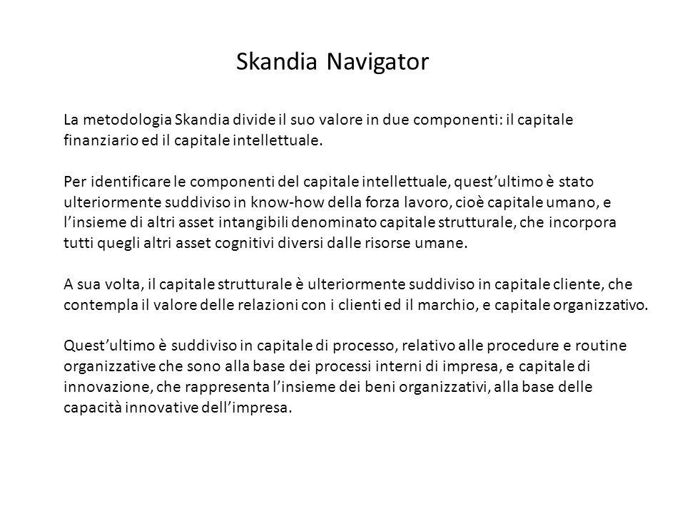 Skandia Navigator La metodologia Skandia divide il suo valore in due componenti: il capitale finanziario ed il capitale intellettuale.