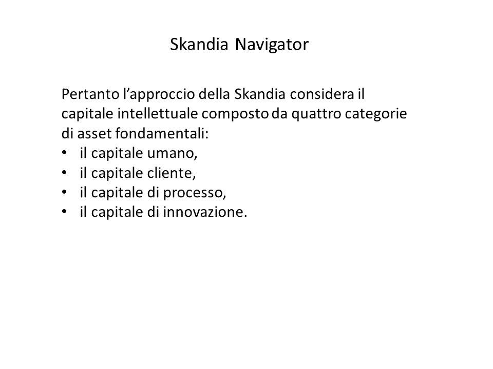 Skandia Navigator Pertanto l'approccio della Skandia considera il capitale intellettuale composto da quattro categorie di asset fondamentali: