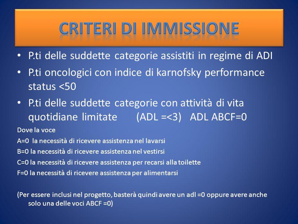 Criteri di immissione P.ti delle suddette categorie assistiti in regime di ADI. P.ti oncologici con indice di karnofsky performance status <50.