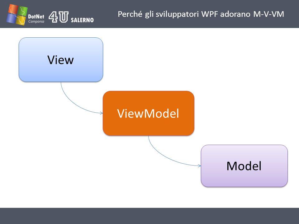 Perché gli sviluppatori WPF adorano M-V-VM