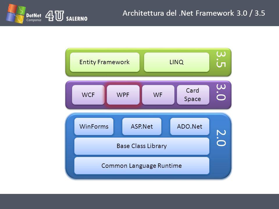 Architettura del .Net Framework 3.0 / 3.5