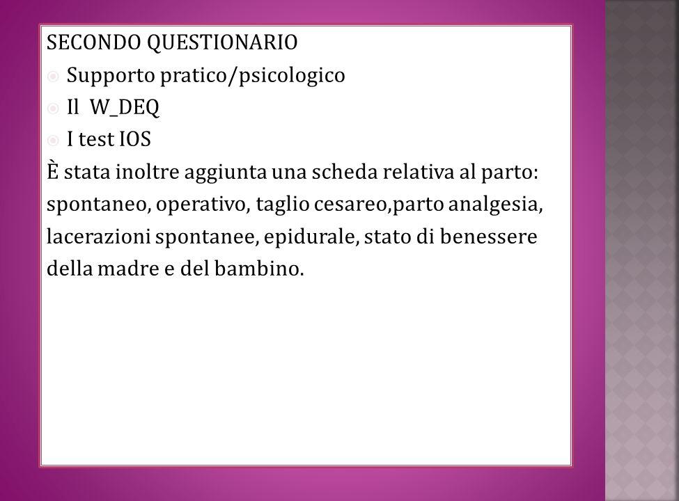 SECONDO QUESTIONARIO Supporto pratico/psicologico. Il W_DEQ. I test IOS. È stata inoltre aggiunta una scheda relativa al parto: