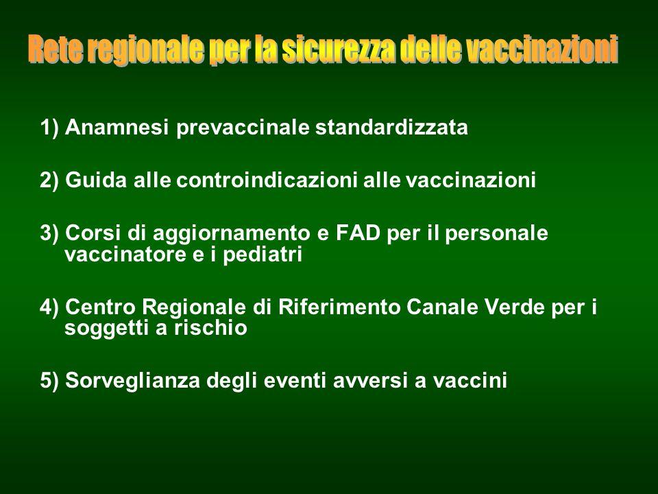 Rete regionale per la sicurezza delle vaccinazioni