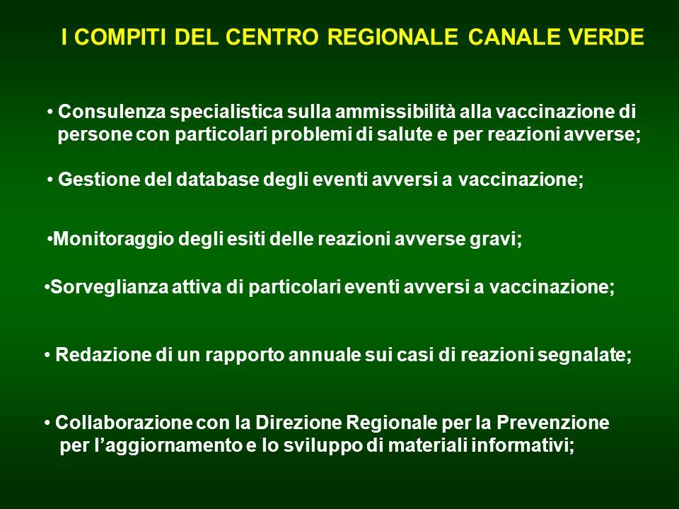 I COMPITI DEL CENTRO REGIONALE CANALE VERDE