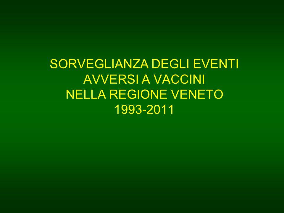 SORVEGLIANZA DEGLI EVENTI AVVERSI A VACCINI NELLA REGIONE VENETO 1993-2011