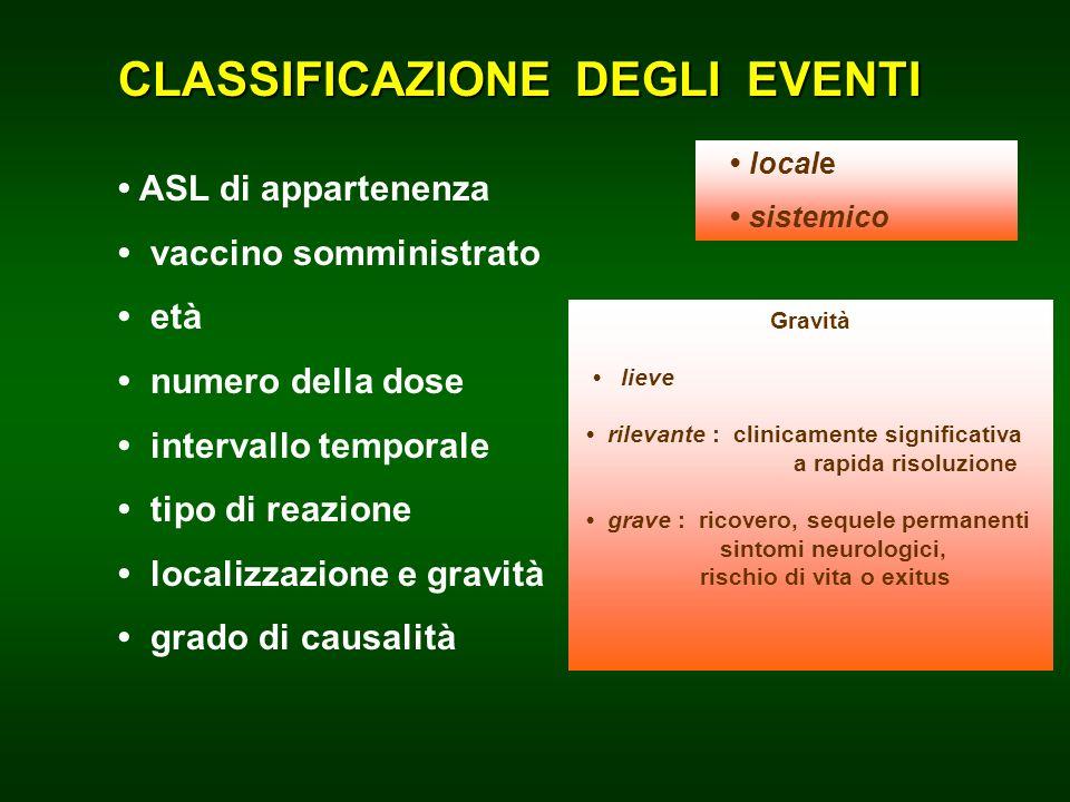 CLASSIFICAZIONE DEGLI EVENTI