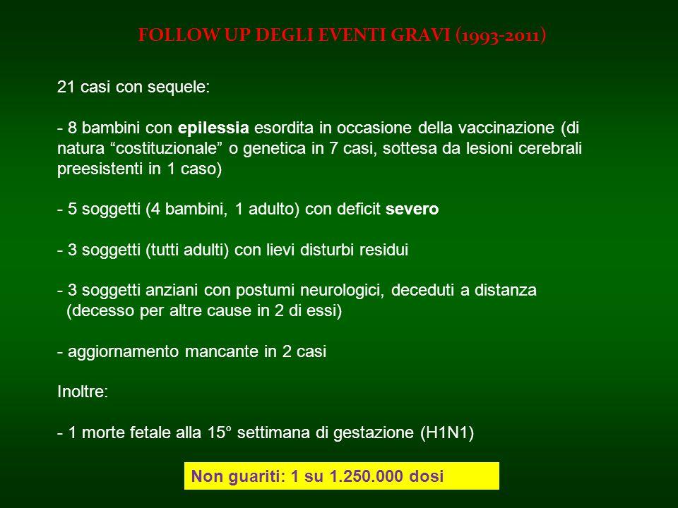 FOLLOW UP DEGLI EVENTI GRAVI (1993-2011)