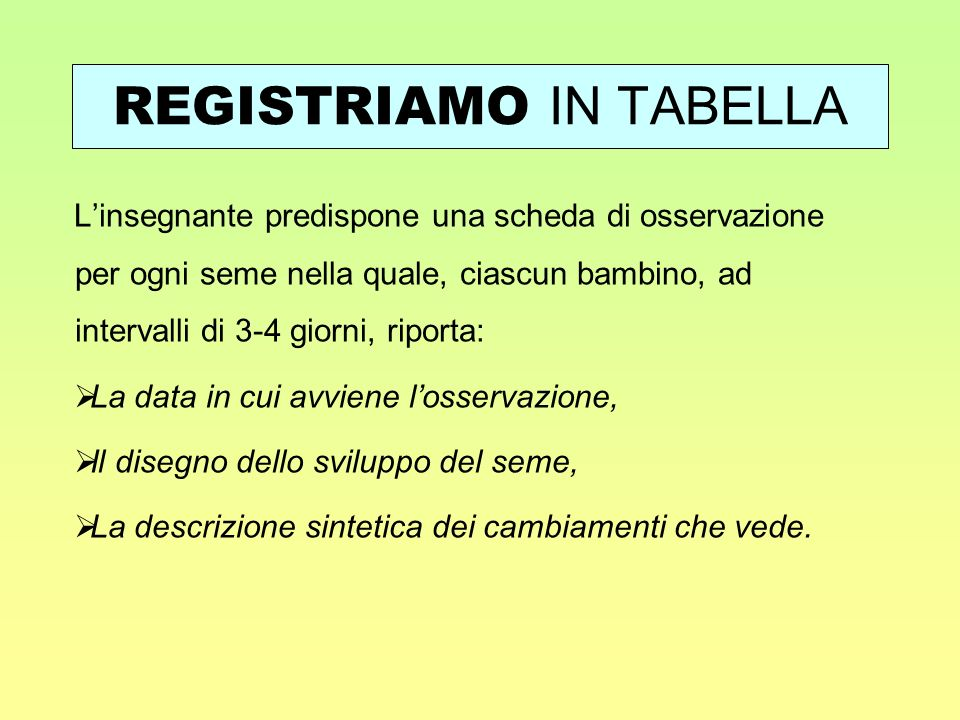 REGISTRIAMO IN TABELLA