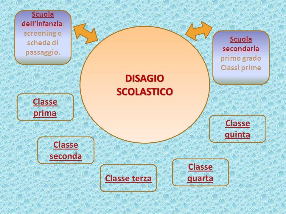 DISAGIO SCOLASTICO Classe prima Classe quinta Classe seconda
