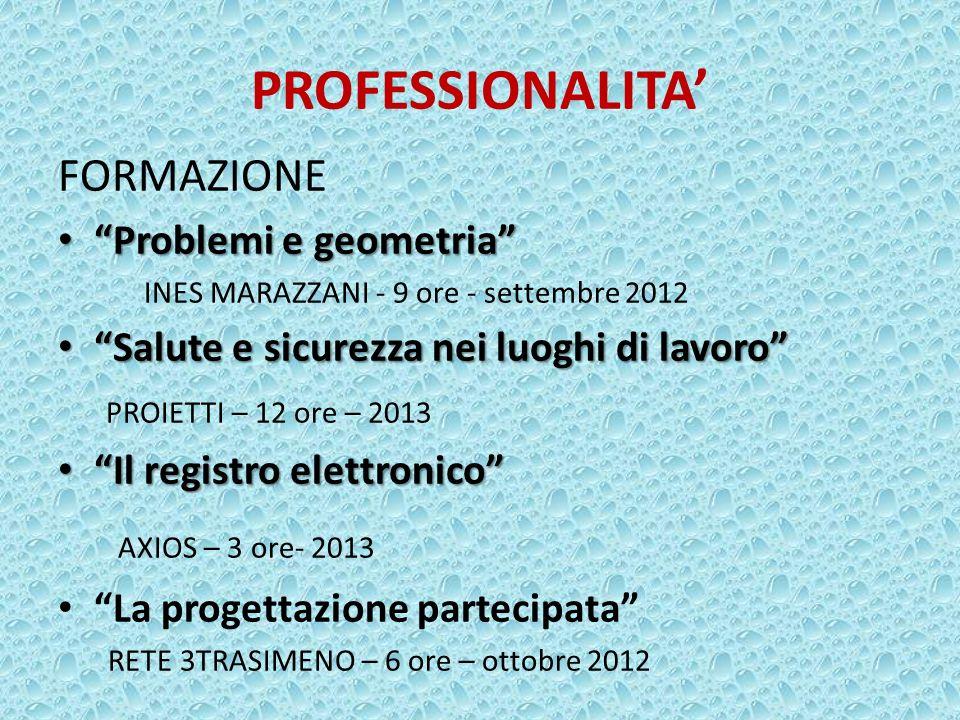 PROFESSIONALITA' AXIOS – 3 ore- 2013 FORMAZIONE Problemi e geometria