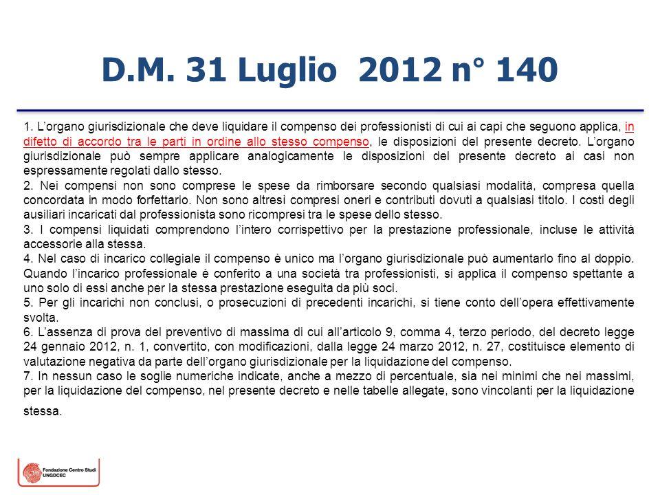 D.M. 31 Luglio 2012 n° 140