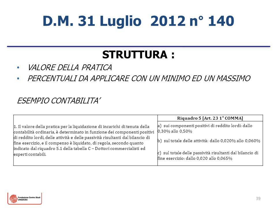 D.M. 31 Luglio 2012 n° 140 STRUTTURA : VALORE DELLA PRATICA