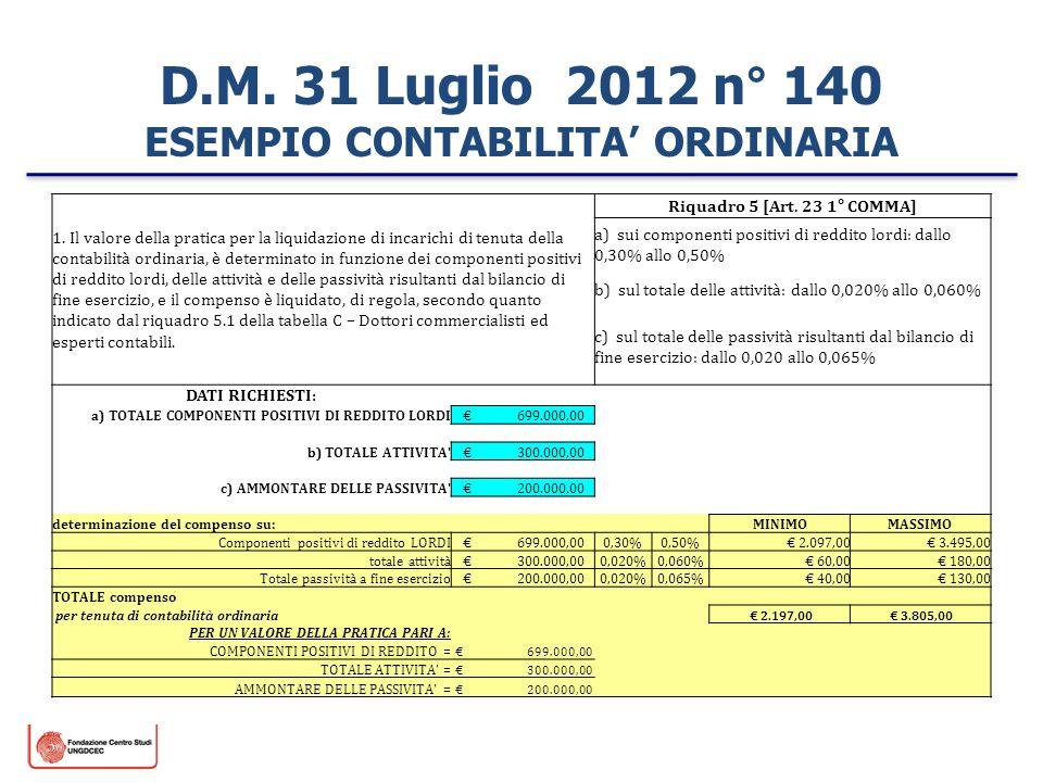 D.M. 31 Luglio 2012 n° 140 ESEMPIO CONTABILITA' ORDINARIA