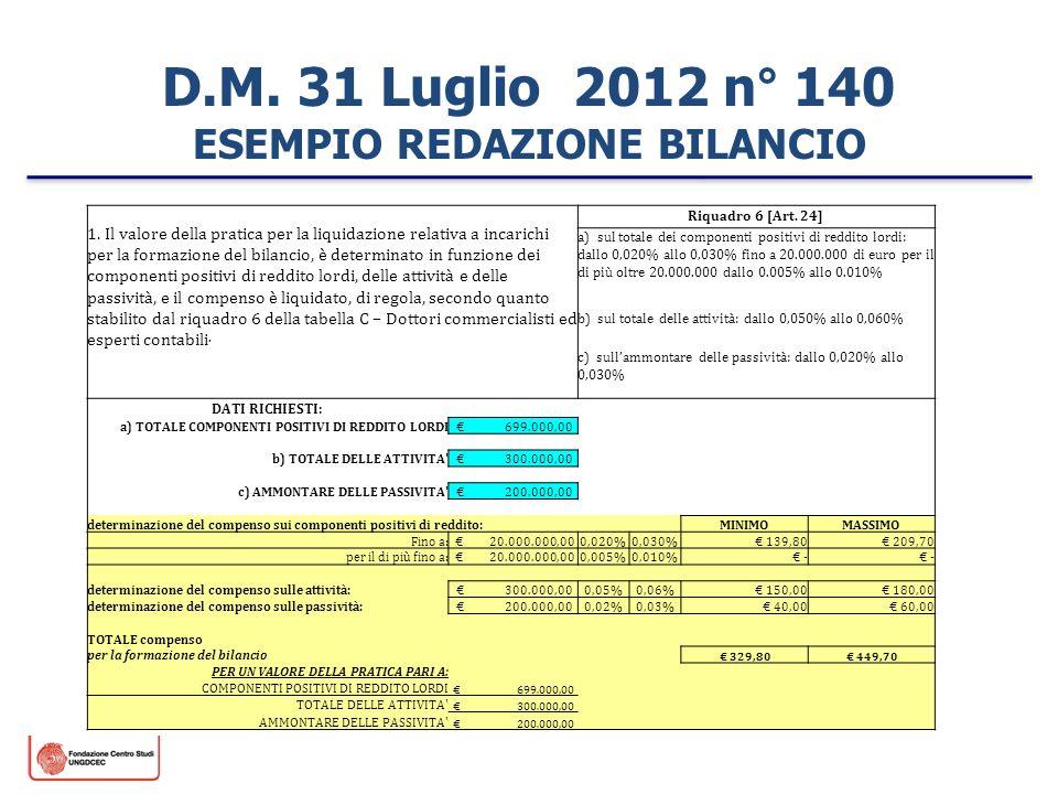 D.M. 31 Luglio 2012 n° 140 ESEMPIO REDAZIONE BILANCIO