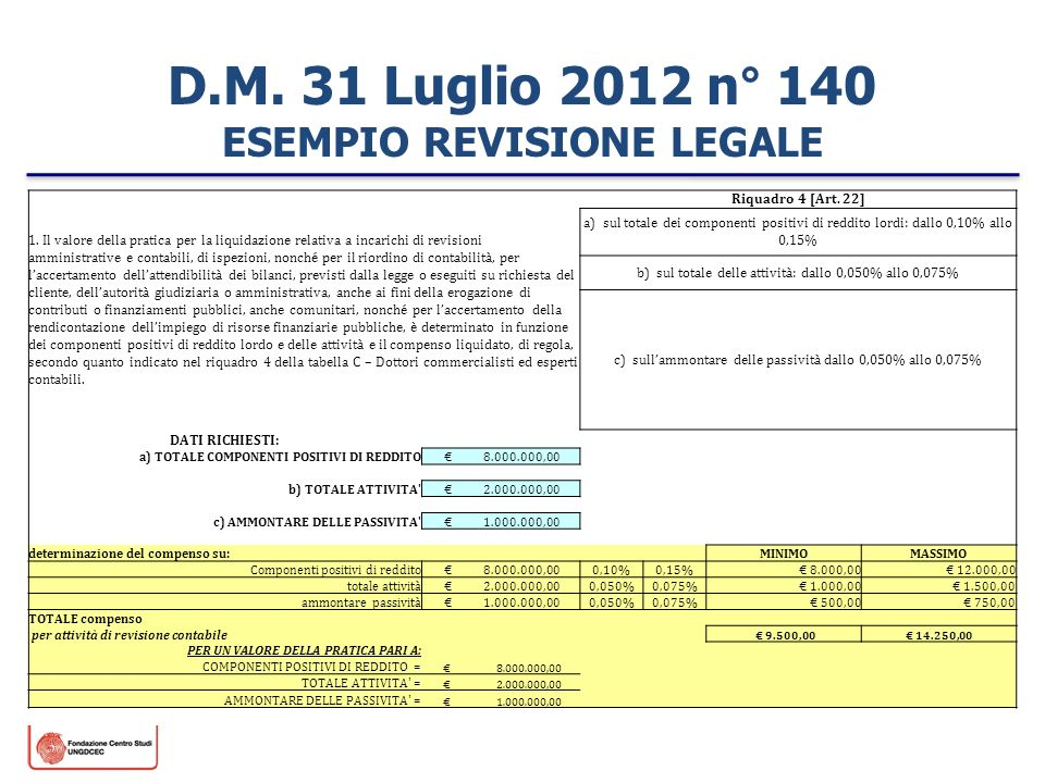 D.M. 31 Luglio 2012 n° 140 ESEMPIO REVISIONE LEGALE