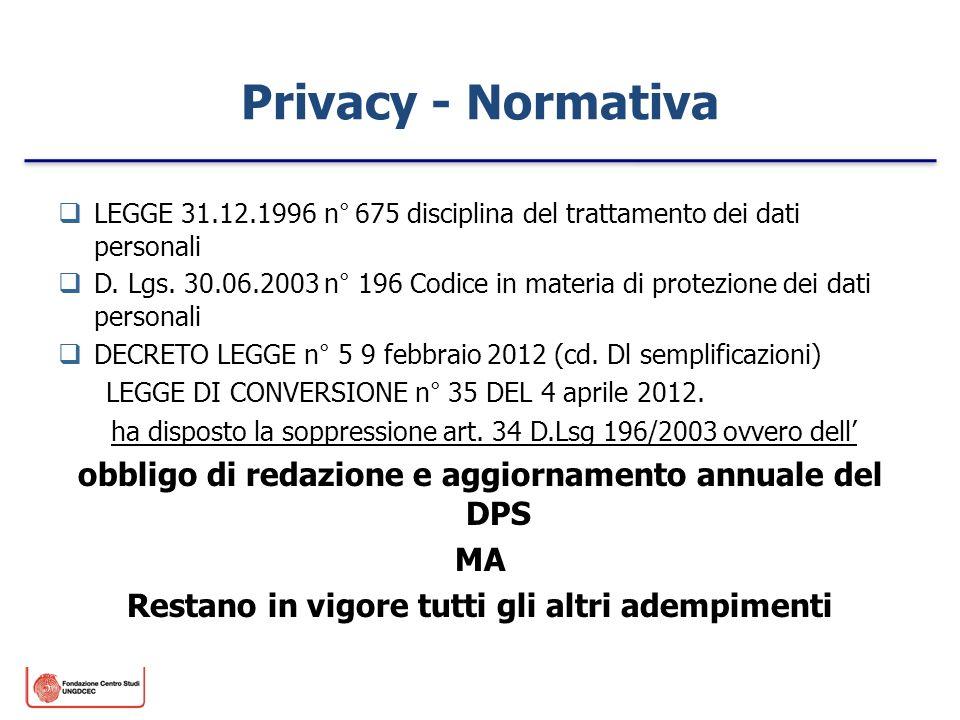 Privacy - Normativa LEGGE 31.12.1996 n° 675 disciplina del trattamento dei dati personali.